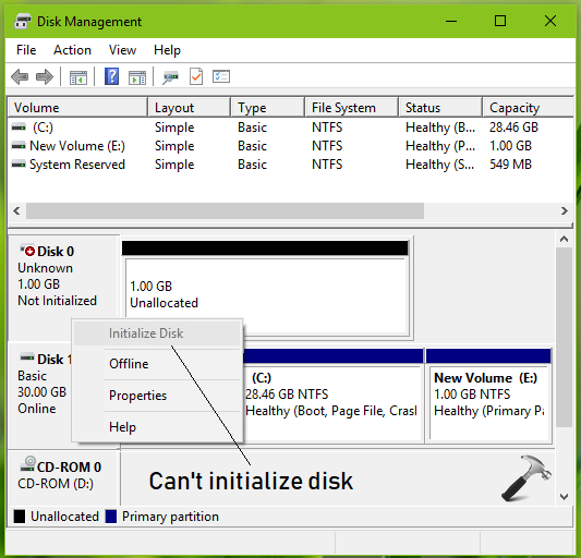 FIX Cannot Initialize Disk In Windows 10