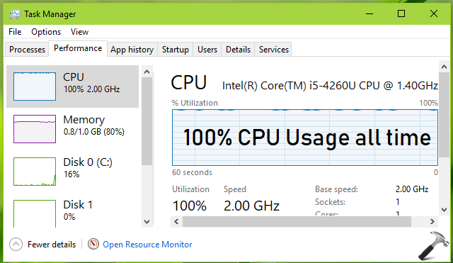 FIX Windows 10 High CPU Usage Problem
