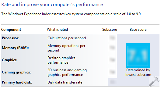 TIP] Find Windows Experience Index On Windows 10
