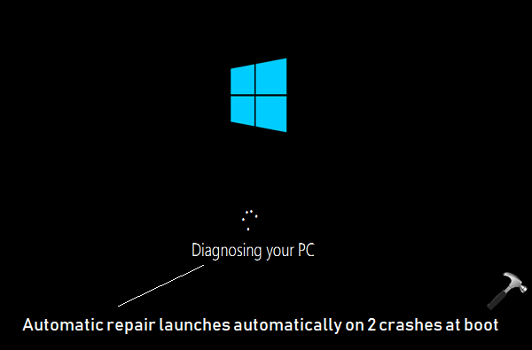 How To Disable Automatic Repair In Windows 10