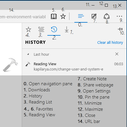REVIEW - What's New In Microsoft Edge
