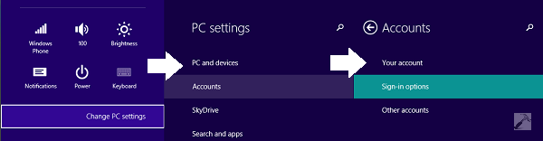 TIP] Setting Up Picture Password In Windows 8 1